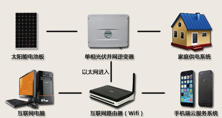 产品展示4图.jpg