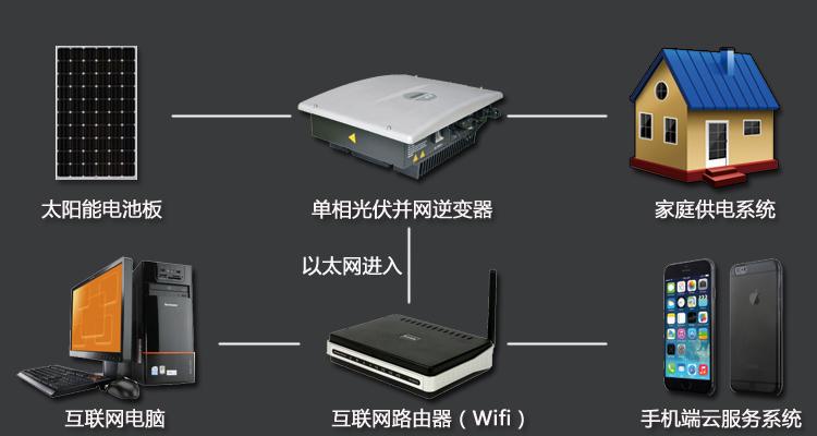 光伏并网发电系统_分布式光伏并网